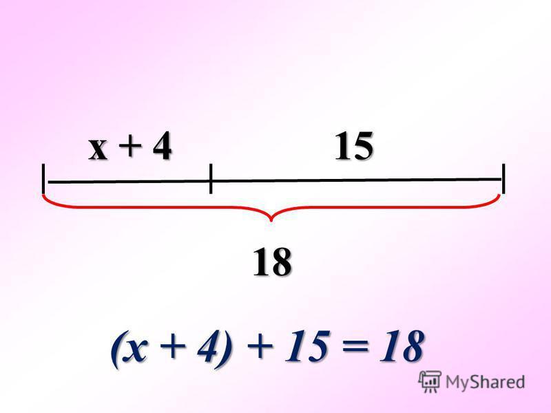 18 15 х + 4 (х + 4) + 15 = 18