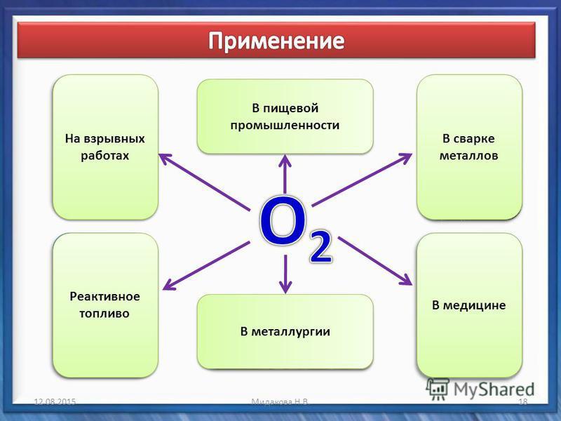 12.08.2015 17Мидакова Н.В.