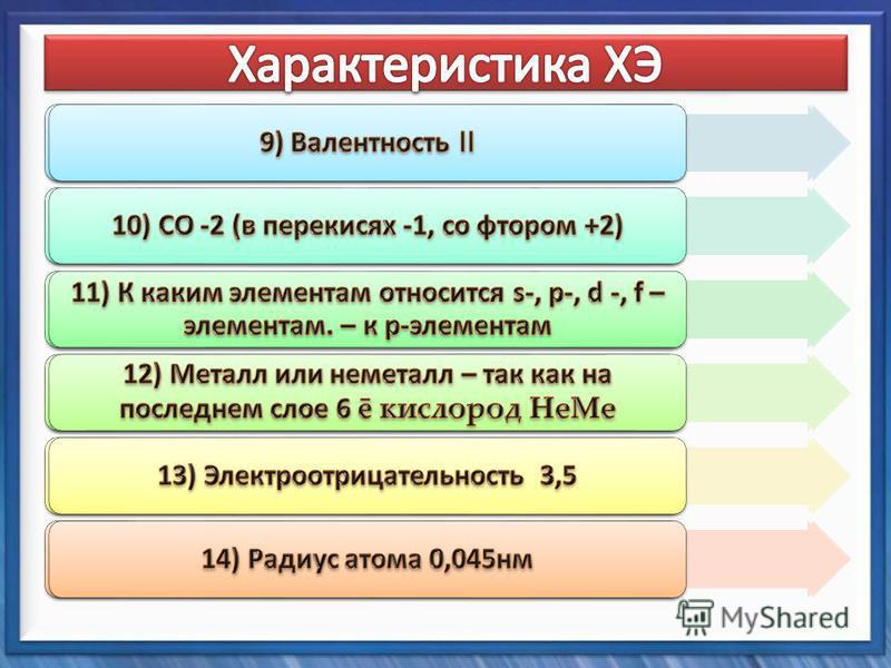 12.08.20154 строение атома +8 О 160 26 1s21s2 2s22s2 2 р 4 Электронно-графическая Электронно-графическая Электронная формула- Валентные возможности Мидакова Н.В. 1s21s2 2 р 4 2s22s2 Валентность II