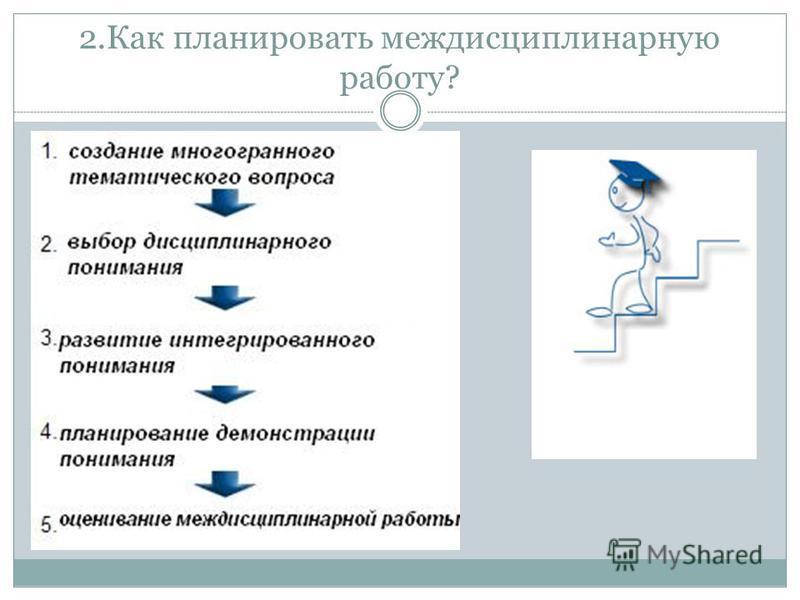 2. Как планировать междисциплинарную работу?
