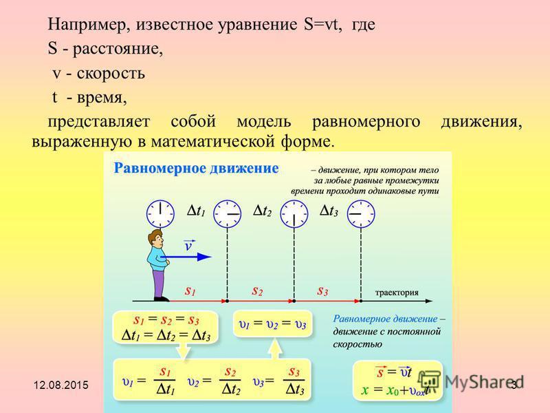 12.08.20153 Например, известное уравнение S=vt, где S - расстояние, v - скорость t - время, представляет собой модель равномерного движения, выраженную в математической форме.