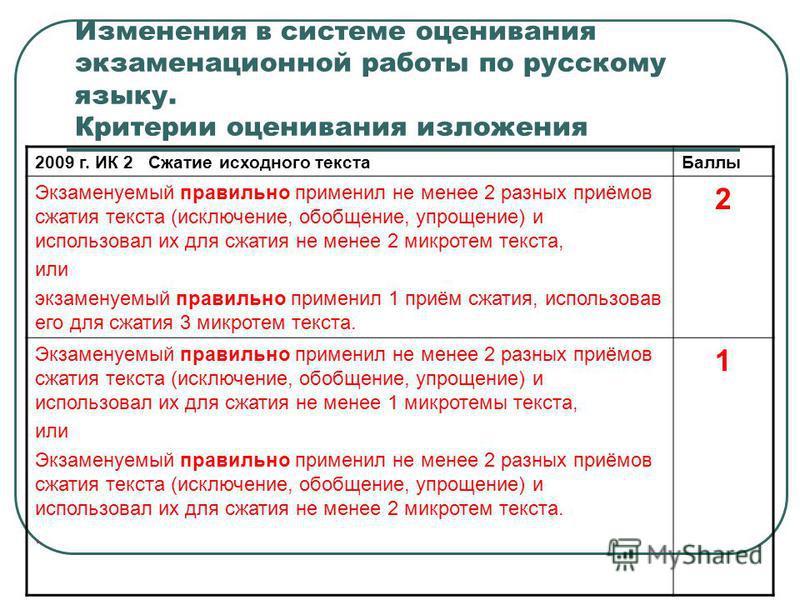 Изменения в системе оценивания экзаменационной работы по русскому языку. Критерии оценивания изложения 2009 г. ИК 2 Сжатие исходного текста Баллы Экзаменуемый правильно применил не менее 2 разных приёмов сжатия текста (исключение, обобщение, упрощени