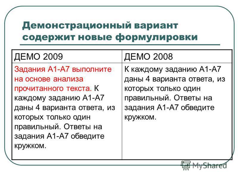 Демонстрационный вариант содержит новые формулировки ДЕМО 2009ДЕМО 2008 Задания А1-А7 выполните на основе анализа прочитанного текста. К каждому заданию А1-А7 даны 4 варианта ответа, из которых только один правильный. Ответы на задания А1-А7 обведите