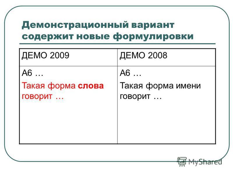 Демонстрационный вариант содержит новые формулировки ДЕМО 2009ДЕМО 2008 А6 … Такая форма слова говорит … А6 … Такая форма имени говорит …