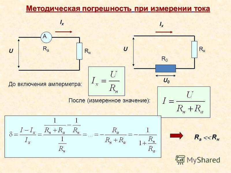 Методическаяпогрешностьприизмерениитока Методическая погрешность при измерении тока А RaRa RнRн IxIx U R0R0 RнRн IxIx U U0U0 До включения амперметра: После (измеренное значение): R a R н