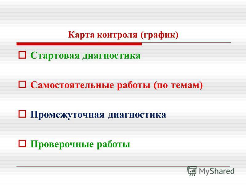 Карта контроля (график) Стартовая диагностика Самостоятельные работы (по темам) Промежуточная диагностика Проверочные работы