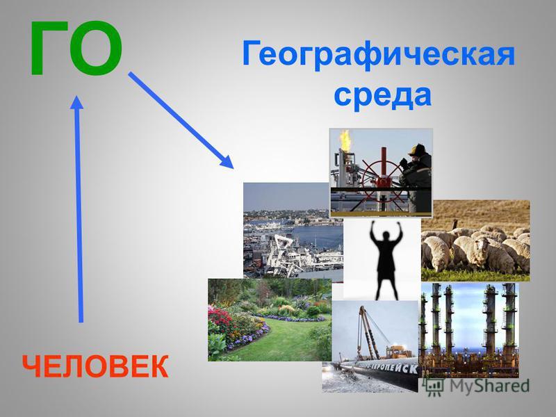 ГО ЧЕЛОВЕК Географическая среда
