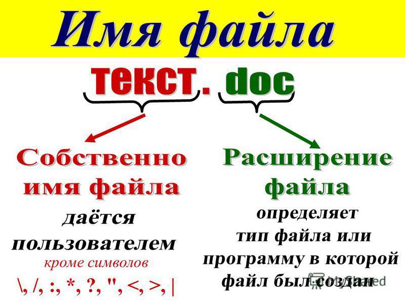 кроме символов \, /, :, *, ?, ,, |