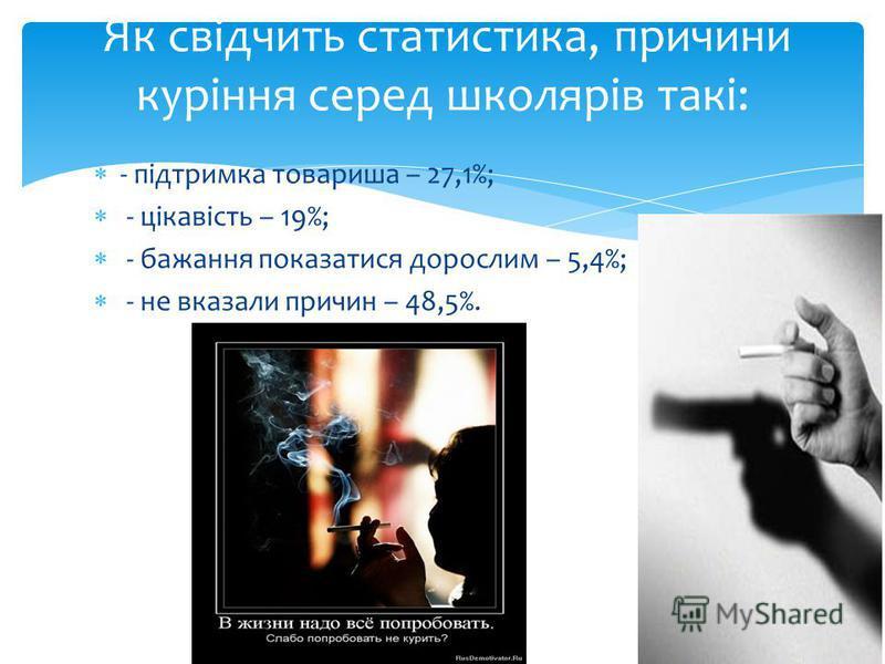 - підтримка товариша – 27,1%; - цікавість – 19%; - бажання показатися дорослим – 5,4%; - не вказали причин – 48,5%. Як свідчить статистика, причини куріння серед школярів такі:
