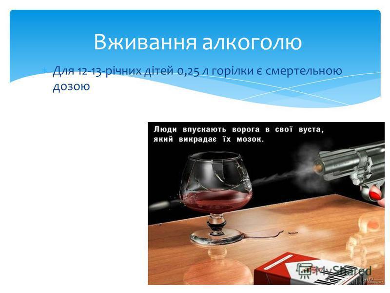 Для 12-13-річних дітей 0,25 л горілки є смертельною дозою Вживання алкоголю