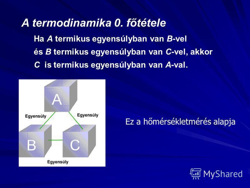 A termodinamika 0. főtétele Ha A termikus egyensúlyban van B-vel és B termikus egyensúlyban van C-vel, akkor C is termikus egyensúlyban van A-val. Ez a hőmérsékletmérés alapja