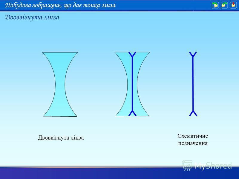 Двоввігнута лінза Схематичне позначення Двоввігнута лінза Побудова зображень, що дає тонка лінза