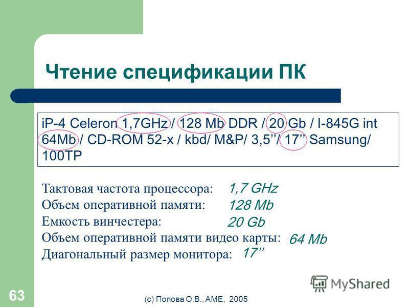 (с) Попова О.В., AME, 2005 62 Чтение спецификации ПК Intel Pentium 4 - 3.0GHz / 512Mb / 120Gb / 128Mb GeForce PCX 6600 / Combo: DVD16x + CD-RW52x32 х 52 х / FDD / LAN / AC97 / kbd / M&P / 17