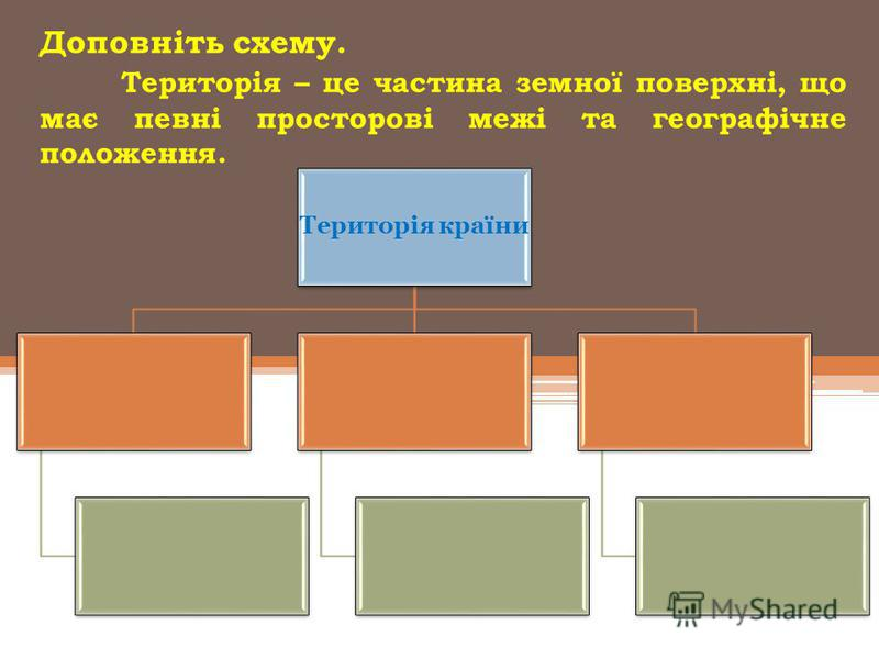 Доповніть схему. Територія – це частина земної поверхні, що має певні просторові межі та географічне положення. Територія країни