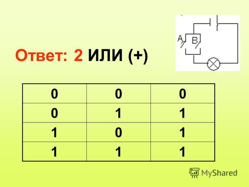 Ответ: 2 ИЛИ (+) 000 011 101 111