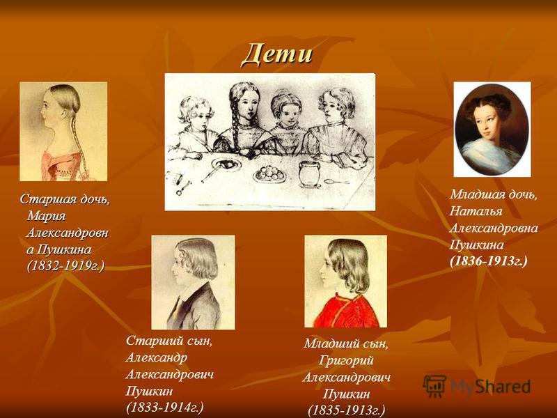 Дети Старшая дочь, Мария Александровн а Пушкина (1832-1919 г.) Старшая дочь, Мария Александровн а Пушкина (1832-1919 г.) Старший сын, Александр Александрович Пушкин (1833-1914 г.) Младший сын, Григорий Александрович Пушкин (1835-1913 г.) Младшая дочь