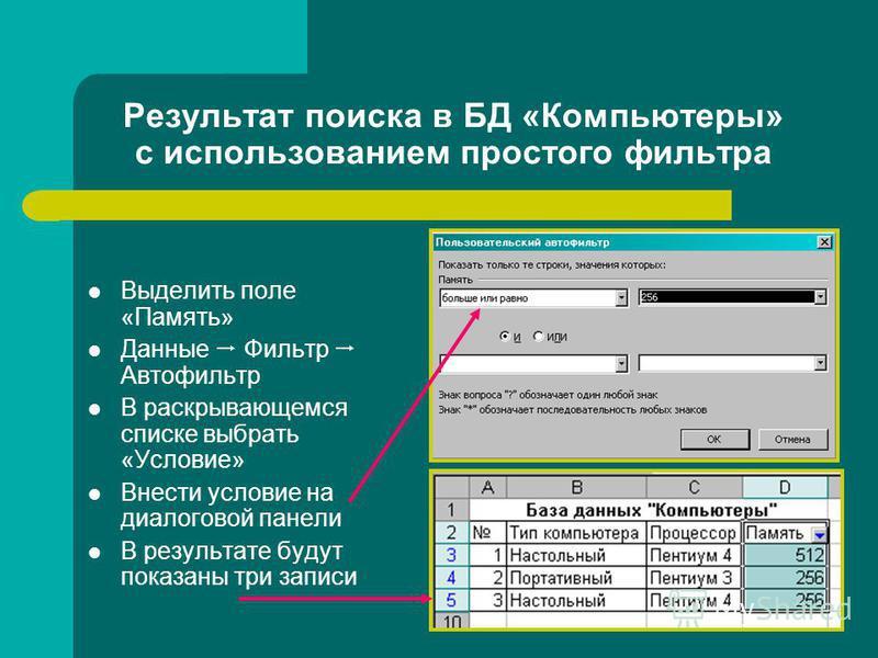Результат поиска в БД «Компьютеры» с использованием простого фильтра Выделить поле «Память» Данные Фильтр Автофильтр В раскрывающемся списке выбрать «Условие» Внести условие на диалоговой панели В результате будут показаны три записи