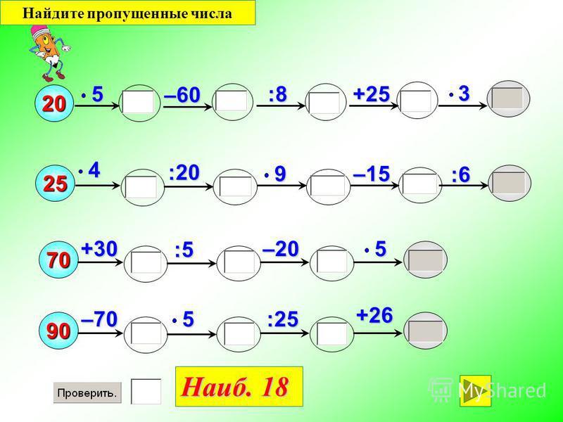 204:53+25 25 :20 70 :25 90 :8 +265+30–20 –60 :6 –159 5–705 Наиб. 18 Найдите пропущенные числа