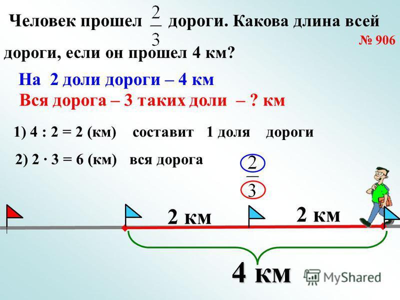 Человек прошел дороги. Какова длина всей дороги, если он прошел 4 км? 4 км 1) 4 : 2 = 2 (км) составит 1 доля дороги 2) 2 3 = 6 (км) вся дорога 2 км 906 На 2 доли дороги – 4 км Вся дорога – 3 таких доли – ? км