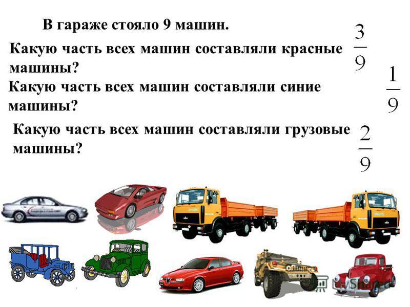 В гараже стояло 9 машин. Какую часть всех машин составляли красные машины? Какую часть всех машин составляли грузовые машины? Какую часть всех машин составляли синие машины?