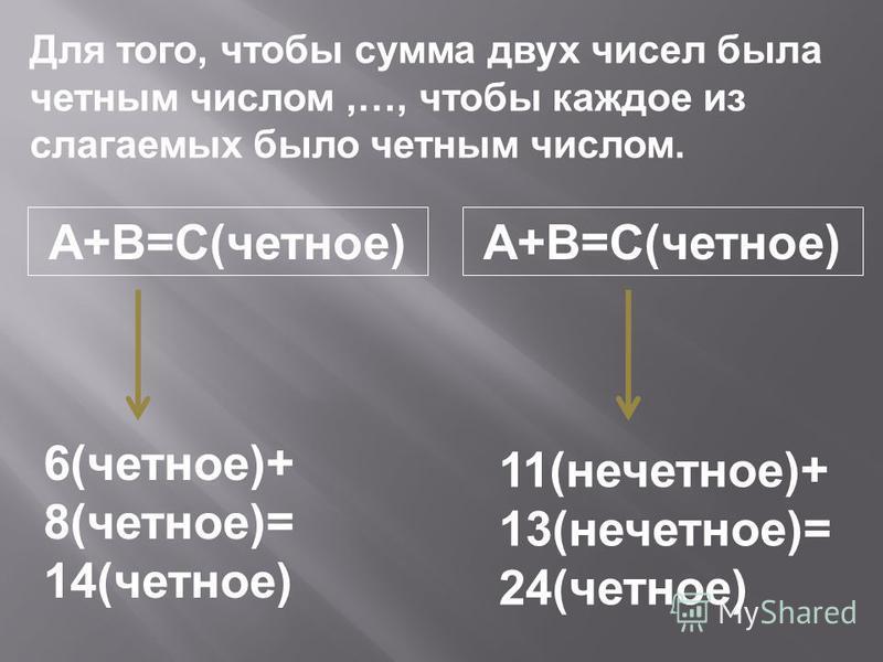 Для того, чтобы сумма двух чисел была четным числом,…, чтобы каждое из слагаемых было четным числом. А+В=С(четное) 6(четное)+ 8(четное)= 14(четное) А+В=С(четное) 11(нечетное)+ 13(нечетное)= 24(четное)