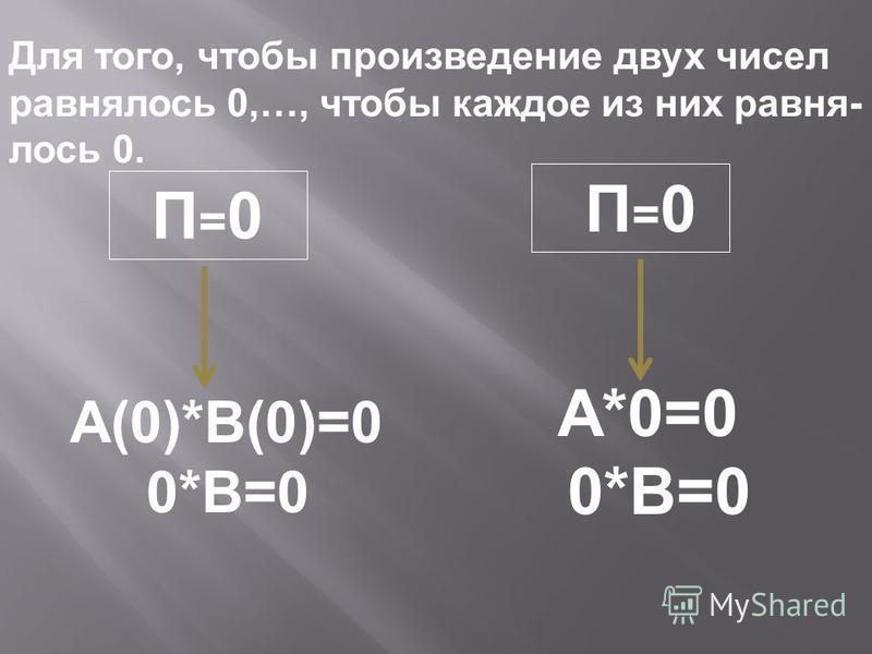 Для того, чтобы произведение двух чисел равнялось 0,…, чтобы каждое из них равнялось 0. П=0П=0 П = 0 А*0=0 0*В=0 А(0)*В(0)=0 0*В=0
