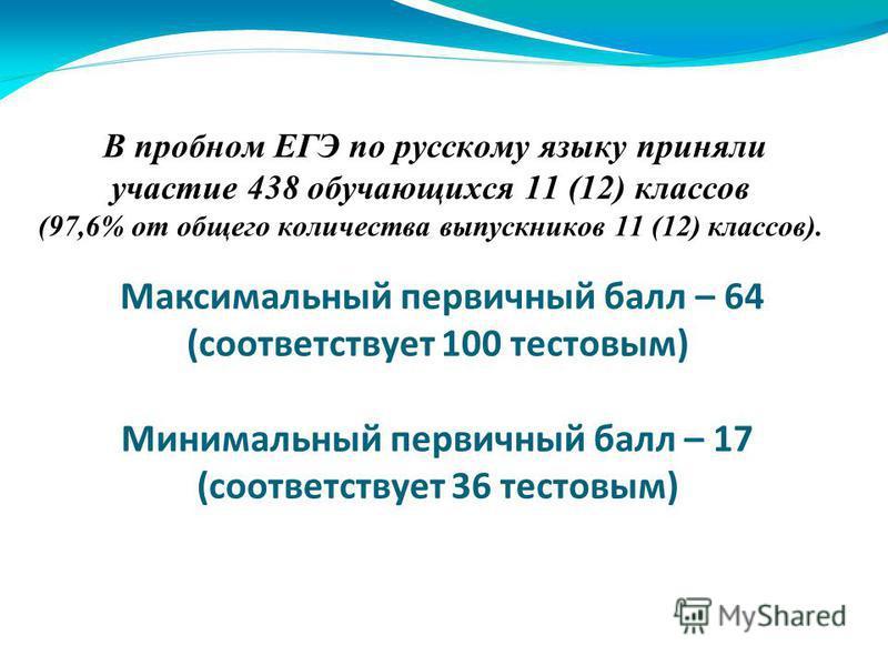 В пробном ЕГЭ по русскому языку приняли участие 438 обучающихся 11 (12) классов (97,6% от общего количества выпускников 11 (12) классов). Максимальный первичный балл – 64 (соответствует 100 тестовым) Минимальный первичный балл – 17 (соответствует 36