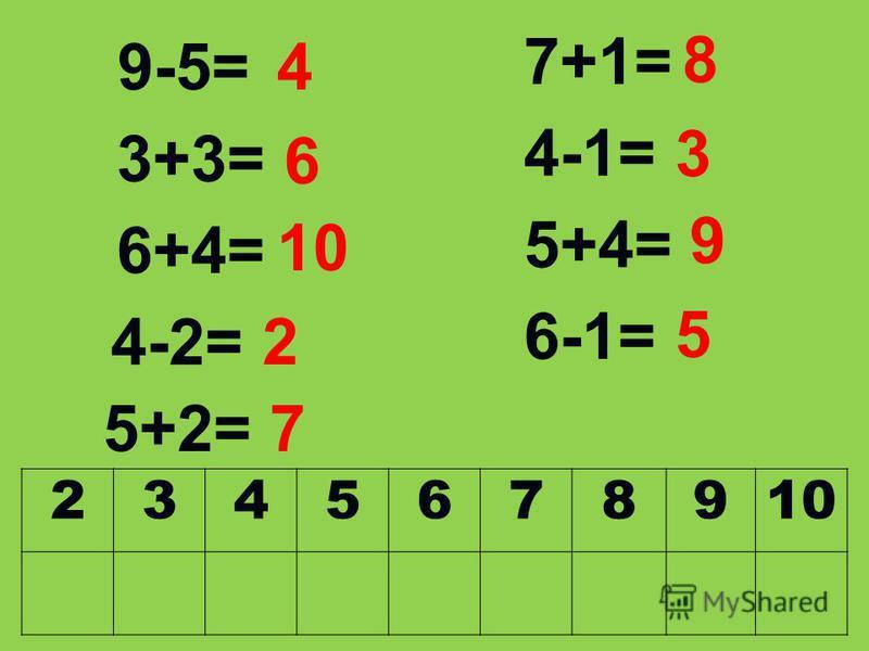 9-5= 3+3= 6+4= 4-2= 7+1= 4-1= 5+4= 6-1= 5+2= 4 6 10 2 8 3 9 5 7 23456789