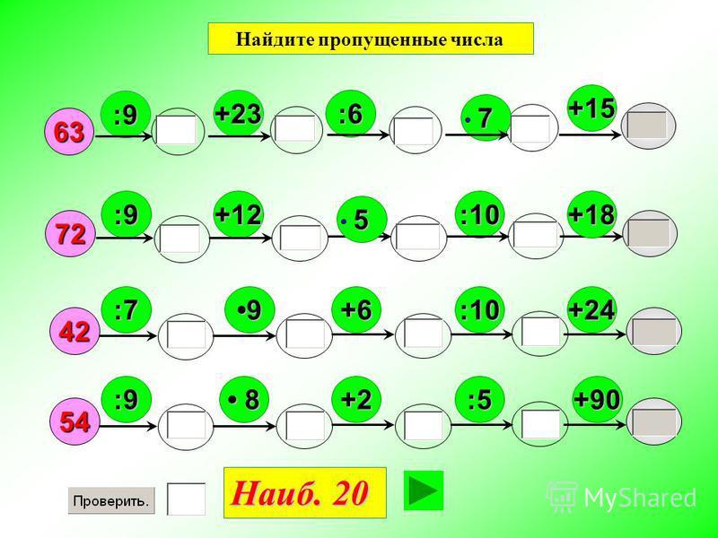 9 63 :9 8 :9 +12 7 +23 72 :6 :10 :7+6 42 :10 :9 54 :5+2 +15 5 +18 +24 +90 Наиб. 20 Найдите пропущенные числа