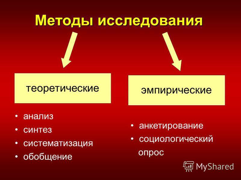 Методы исследования теоретические эмпирические анализ синтез систематизация обобщение анкетирование социологический опрос