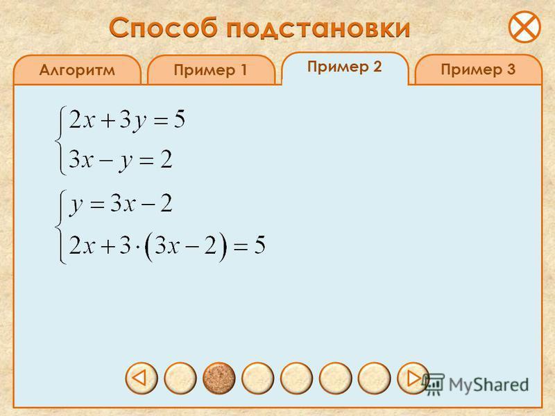 Алгоритм Пример 1 Пример 3