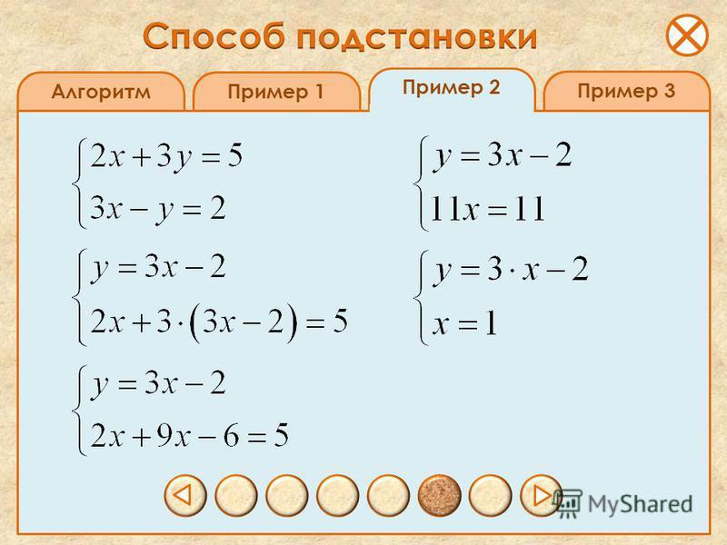 Пример 2 Алгоритм Пример 1 Пример 3
