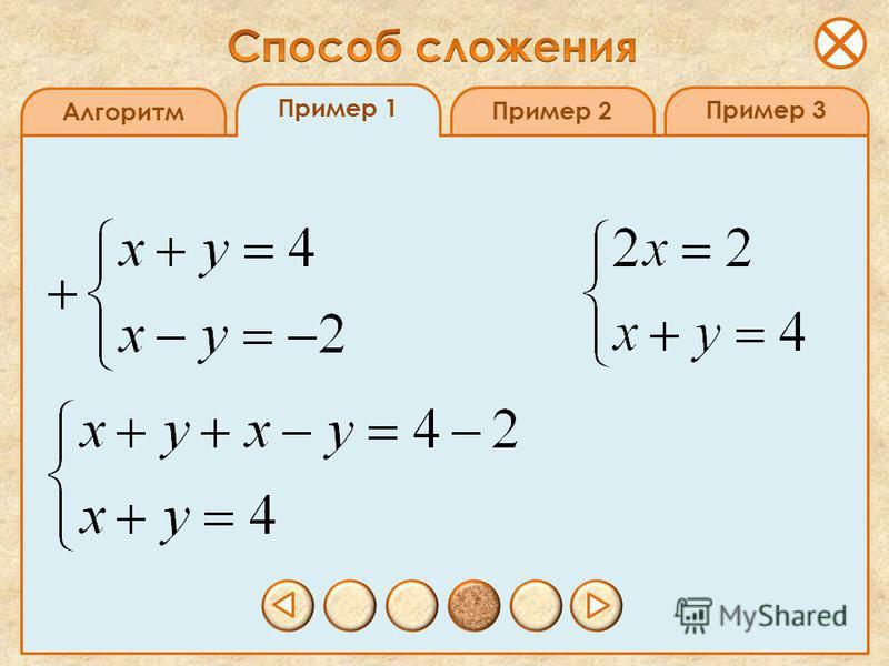 Пример 1 Пример 3 Алгоритм Пример 2