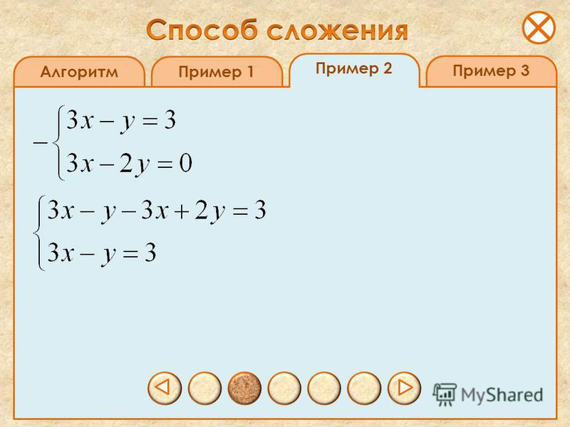 Пример 3 Алгоритм Пример 1