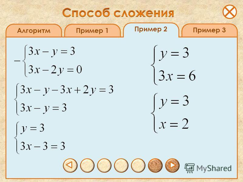 Пример 2 Пример 3 Алгоритм Пример 1