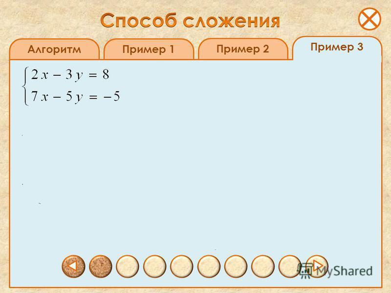 Пример 3 Алгоритм Пример 1 Пример 2