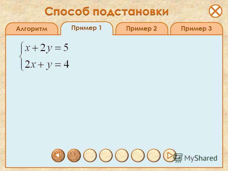 Алгоритм Пример 1 Пример 3Пример 2