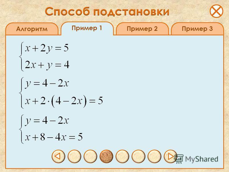 Пример 1 Алгоритм Пример 3Пример 2