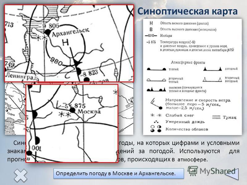 Синоптическая карта Синоптические карты или карты погоды, на которых цифрами и условными знаками наносятся данные наблюдений за погодой. Используются для прогноза погоды и изучения процессов, происходящих в атмосфере. Определить погоду в Москве и Арх