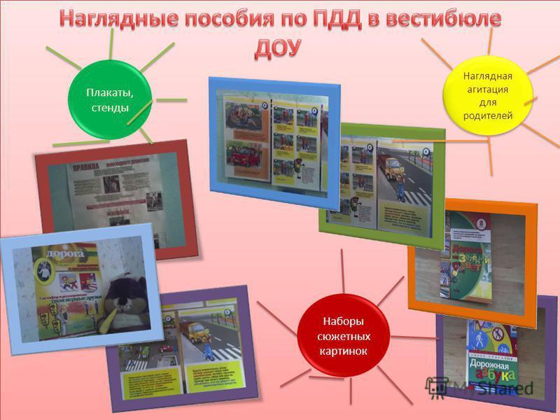 Плакаты, стенды Наборы сюжетных картинок Наглядная агитация для родителей