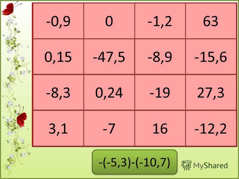 -0,9 0,15 -8,3 3,1 0 0 -47,5 0,24 -7 -1,2 -8,9 -19 16 63 -15,6 27,3 -12,2 -5,4+(-3,5)