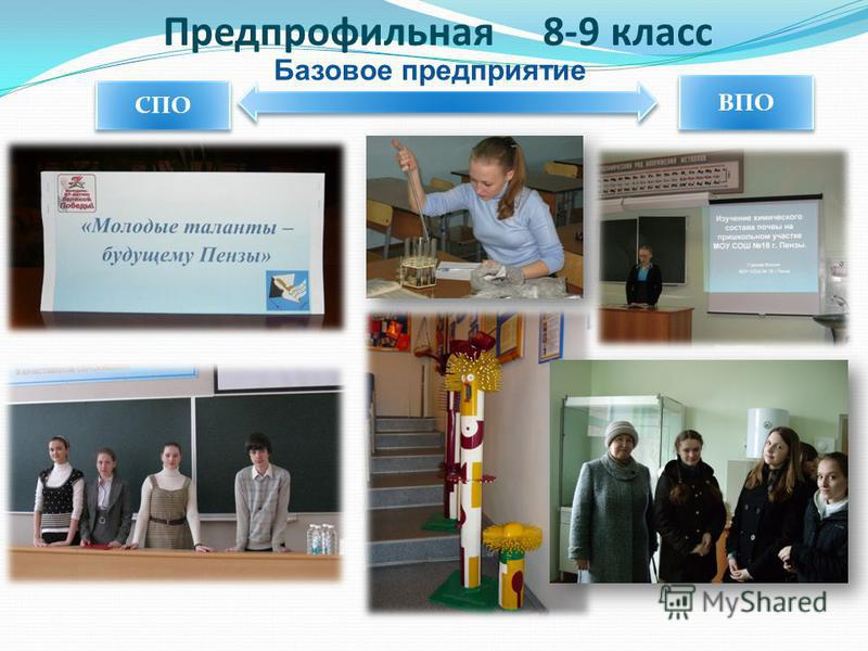 Предпрофильная 8-9 класс Базовое предприятие СПО ВПО