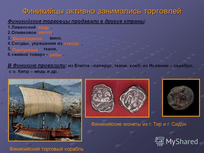 Финикийцы активно занимались торговлей Финикийские торговцы продавали в другие страны: 1.Ливанский, 2. Оливковое 3. вино, 4.Сосуды, украшения из, 5. ткани, 6.«живой товар» -. В Финикию привозили: из Египта –папирус, ткани, хлеб; из Испании – серебро,