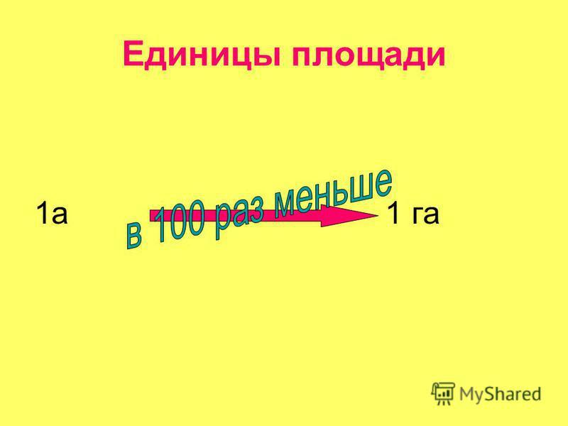Единицы площади 1 а 1 га
