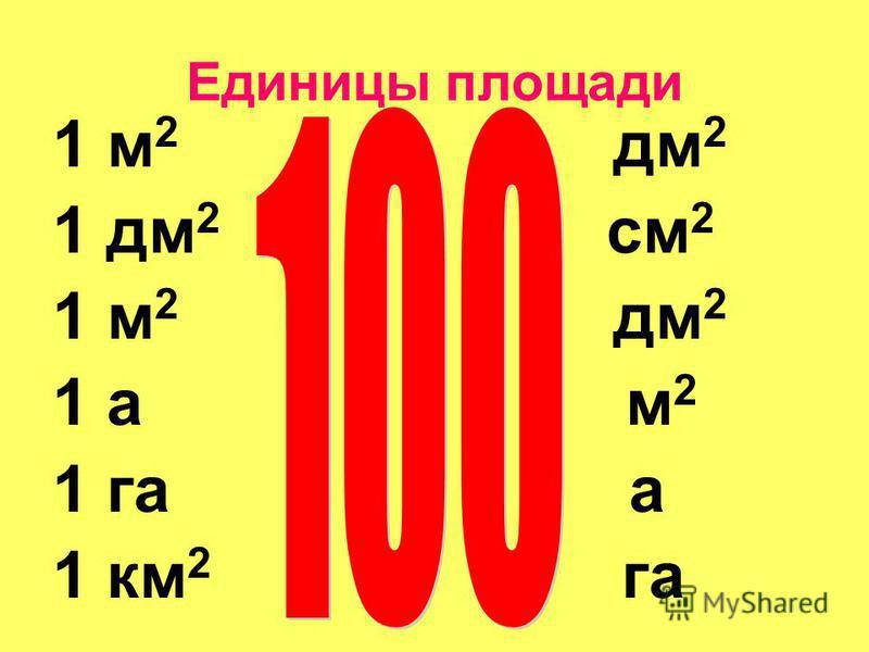 Единицы площади 1 м 2 дм 2 1 дм 2 см 2 1 м 2 дм 2 1 а м 2 1 га а 1 км 2 га