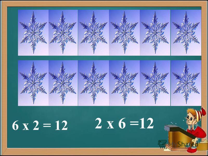 6 x 2 = 12 2 x 6 =12