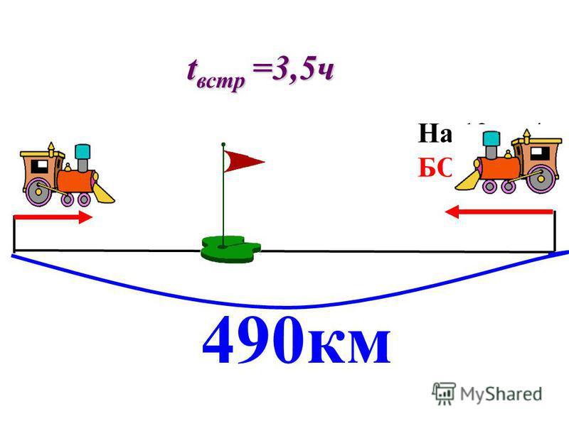 На 12 км/ч БОЛЬШЕ 490 км t встр =3,5 ч