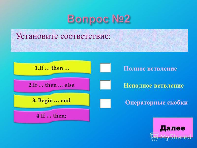 Установите соответствие : 1. If … then … 2. If … then … else 3. Begin … end 4. If … then; Полное ветвление Неполное ветвление Операторные скобки