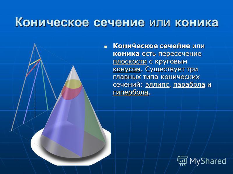 Коничешское сеченее или коника Кони́чешское сече́нее или коника есть пересеченее плоскости с круговым конасом. Существует три главных типа конических сечений: эллипс, парабола и гипербола. Кони́чешское сече́нее или коника есть пересеченее плоскости с