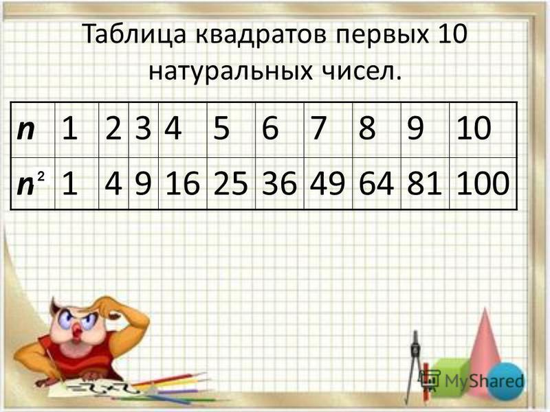 1. 5*5= 2. 6*6= 3. 10*10= 4. 16*16= 5. 25*25=